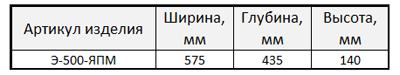 Э-500-ЯПМ-табл
