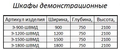 SHVMD_tabl01