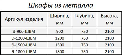 SHVM_tabl01