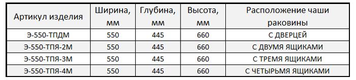 Э-550-М-табл1