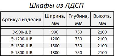 SHV_tabl01