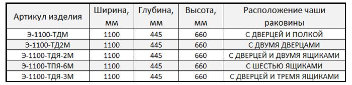 Э-1100-М-табл1